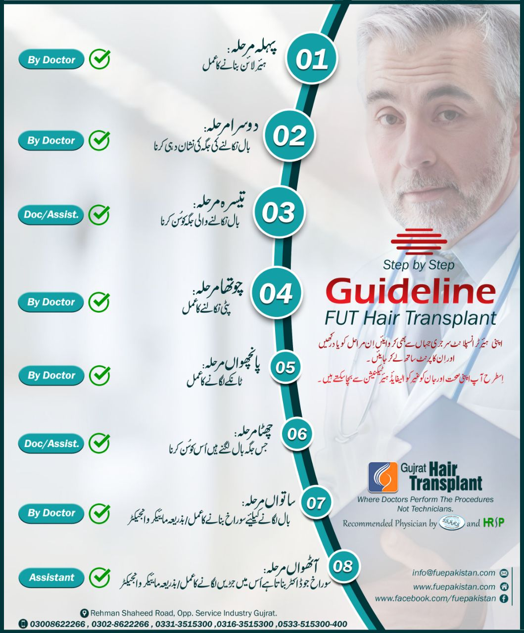 What to expect after a hair transplant: the timeline guide.